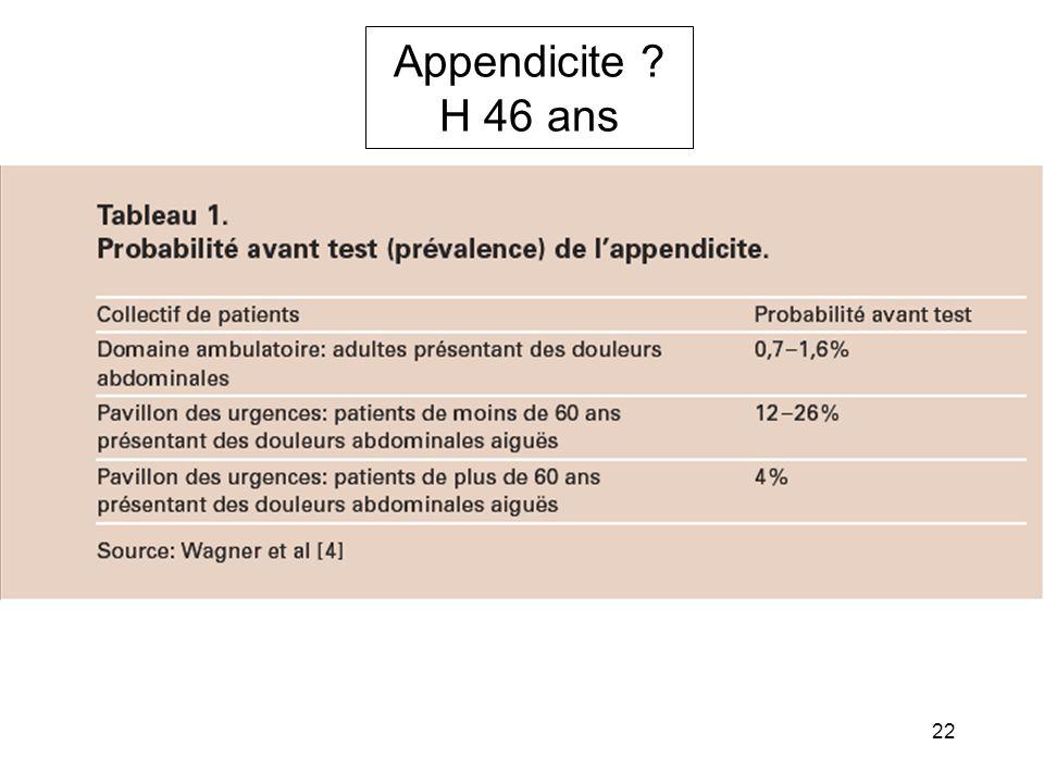 Appendicite ? H 46 ans 22