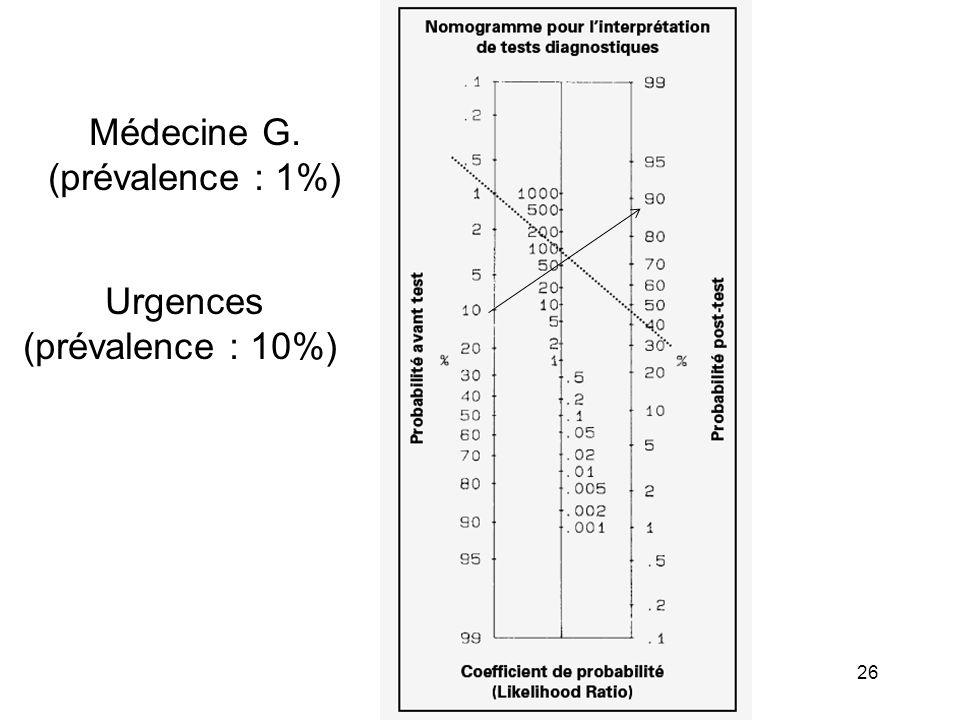 Médecine G. (prévalence : 1%) Urgences (prévalence : 10%) 26
