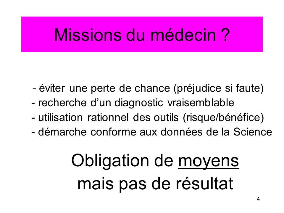 Missions du médecin .