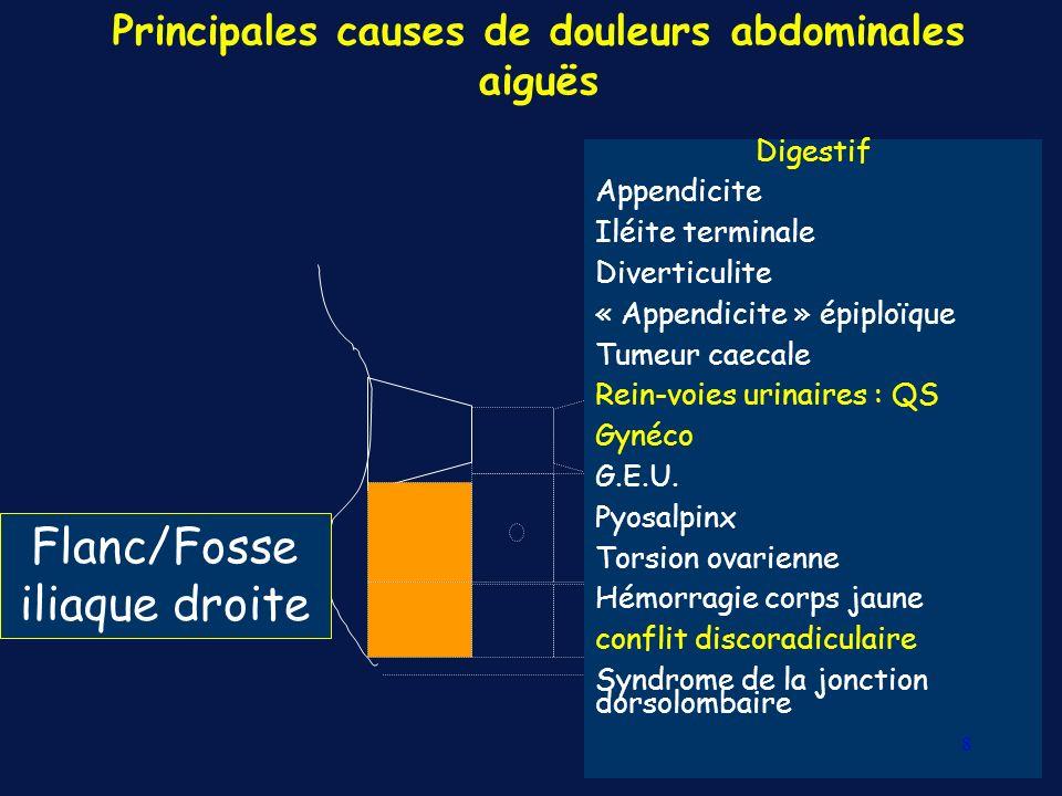 EXEMPLE : Péritonite par perforation dulcère Un homme entre 20et 50 ans des antécédents ulcéreux, parfois une prise de médicaments gastrotoxiques (AINS).