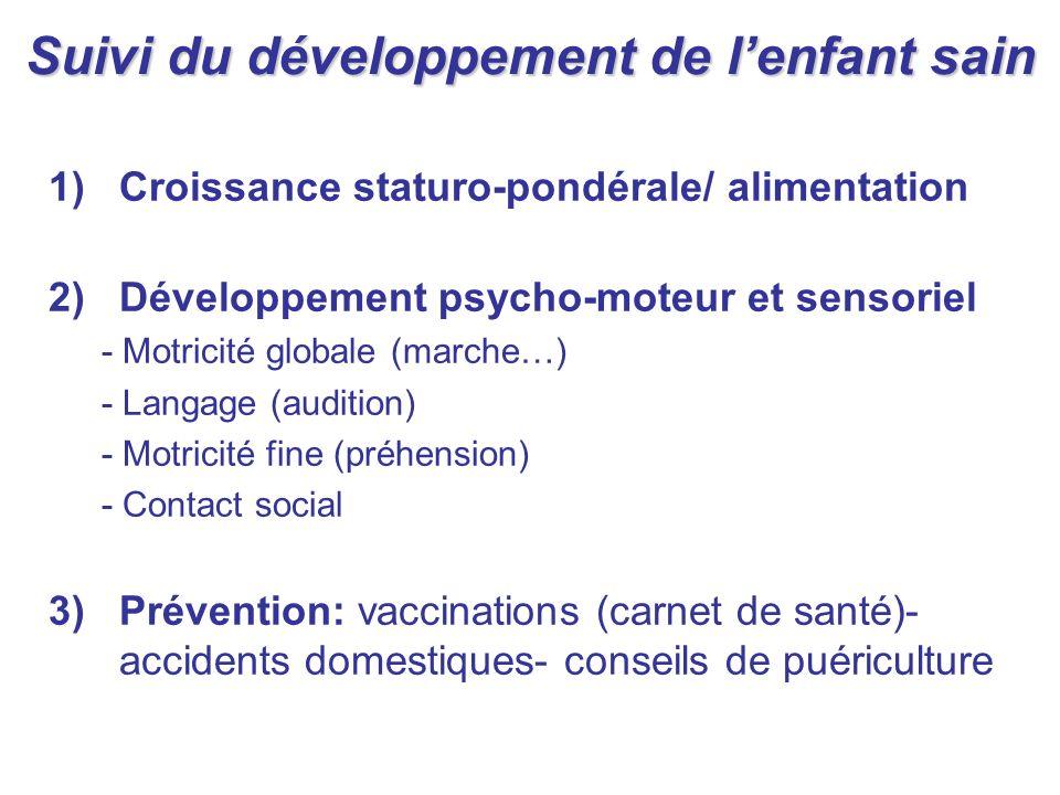 Suivi du développement de lenfant sain 1)Croissance staturo-pondérale/ alimentation 2)Développement psycho-moteur et sensoriel - Motricité globale (ma