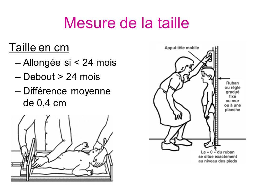 Mesure de la taille Taille en cm –Allongée si < 24 mois –Debout > 24 mois –Différence moyenne de 0,4 cm