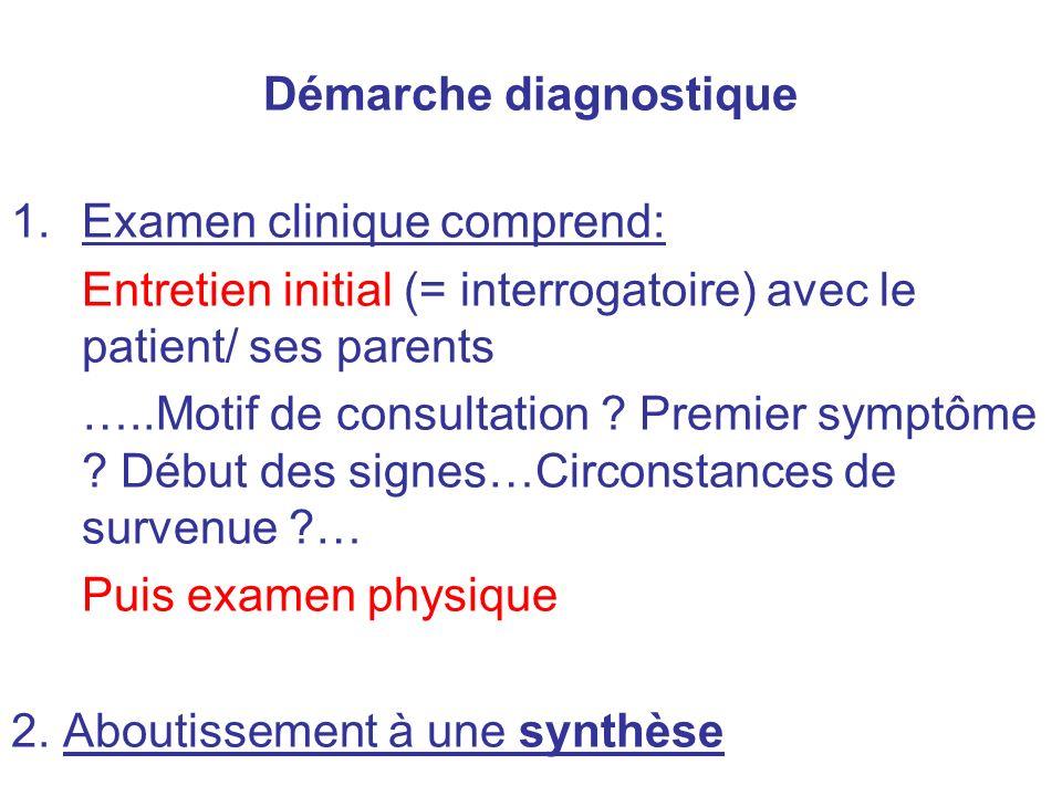 Démarche diagnostique 1.Examen clinique comprend: Entretien initial (= interrogatoire) avec le patient/ ses parents …..Motif de consultation ? Premier