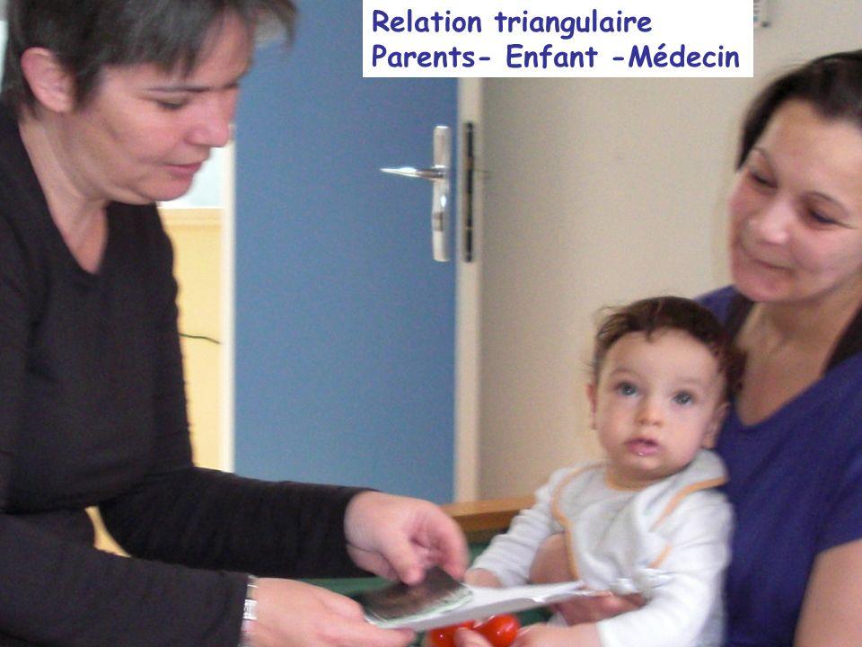 PARTICULARITES DE LA CLINIQUE EN PEDIATRIE Relation triangulaire Parents- Enfant -Médecin