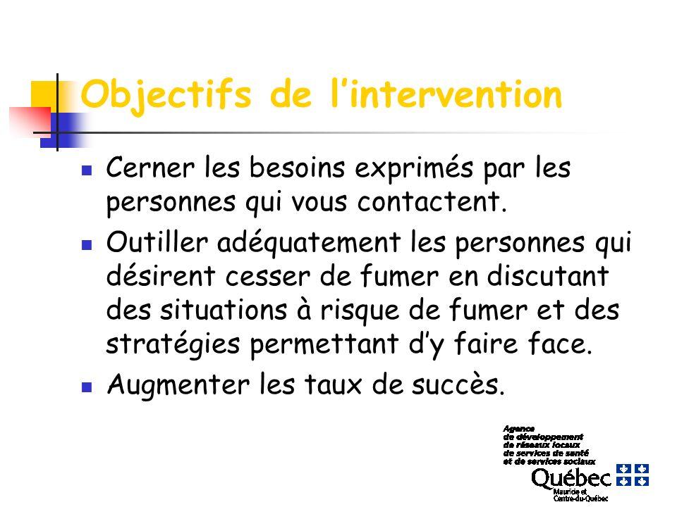 Objectifs de lintervention Cerner les besoins exprimés par les personnes qui vous contactent.