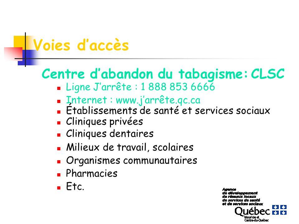 Voies daccès Centre dabandon du tabagisme:CLSC Ligne Jarrête : 1 888 853 6666 Internet : www.jarrête.qc.ca Établissements de santé et services sociaux Cliniques privées Cliniques dentaires Milieux de travail, scolaires Organismes communautaires Pharmacies Etc.