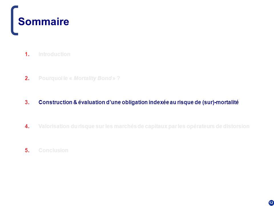 12 Sommaire 1.Introduction 2.Pourquoi le « Mortality Bond » ? 3.Construction & évaluation dune obligation indexée au risque de (sur)-mortalité 4.Valor