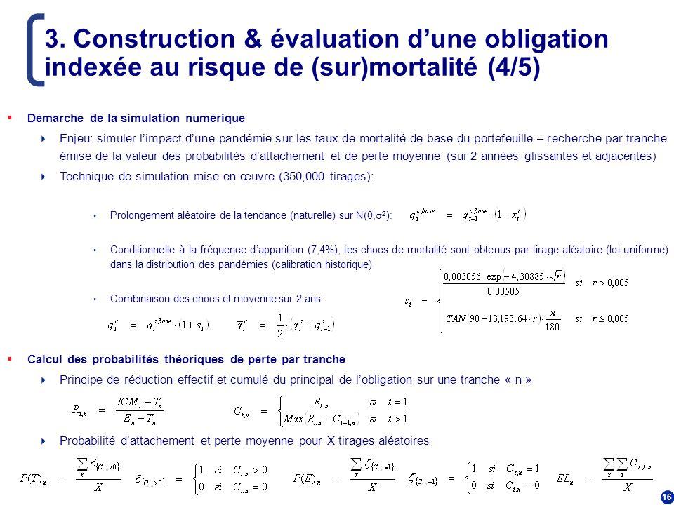 16 3. Construction & évaluation dune obligation indexée au risque de (sur)mortalité (4/5) Démarche de la simulation numérique Enjeu: simuler limpact d