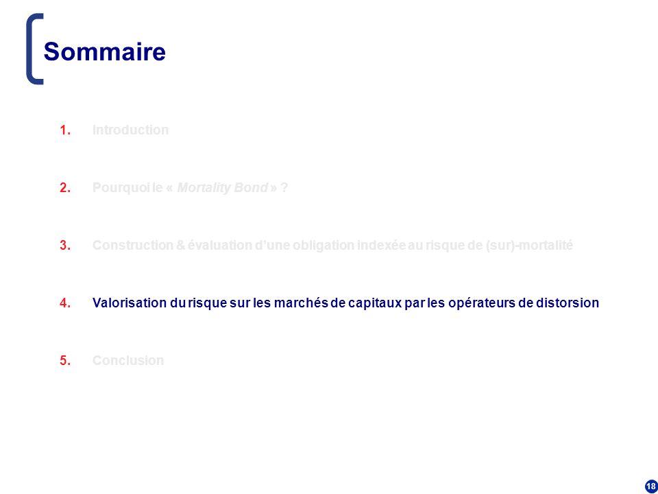 18 Sommaire 1.Introduction 2.Pourquoi le « Mortality Bond » ? 3.Construction & évaluation dune obligation indexée au risque de (sur)-mortalité 4.Valor