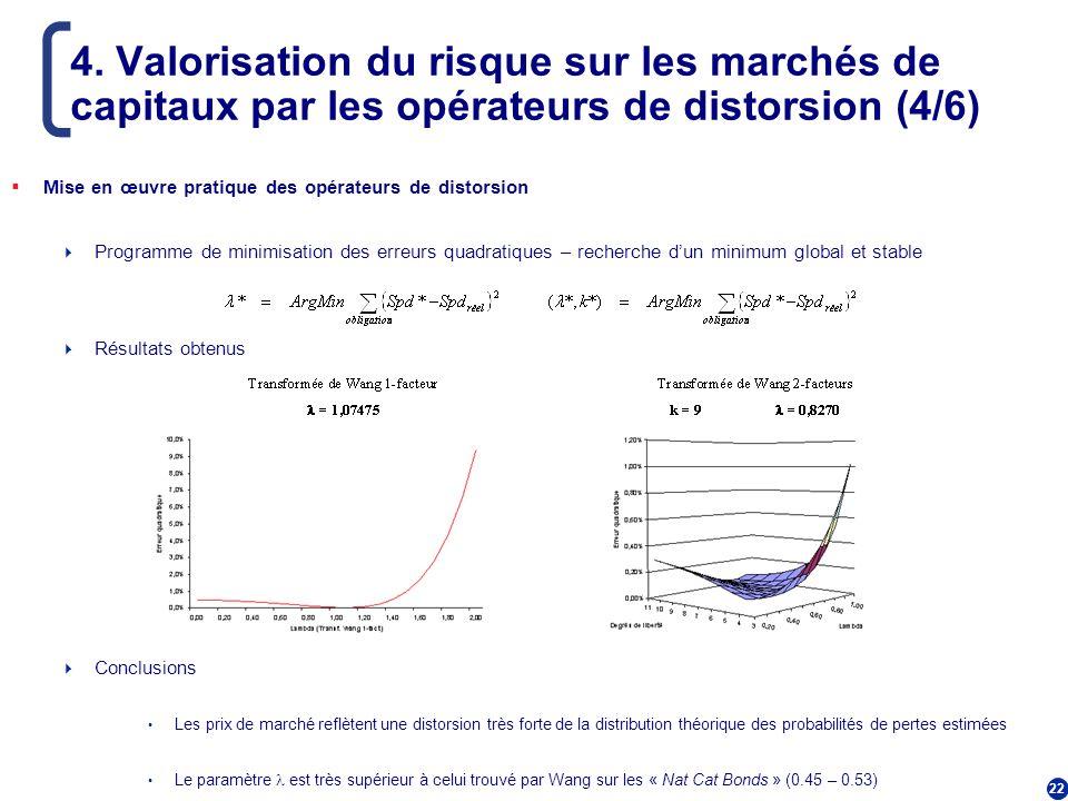 22 4. Valorisation du risque sur les marchés de capitaux par les opérateurs de distorsion (4/6) Mise en œuvre pratique des opérateurs de distorsion Pr