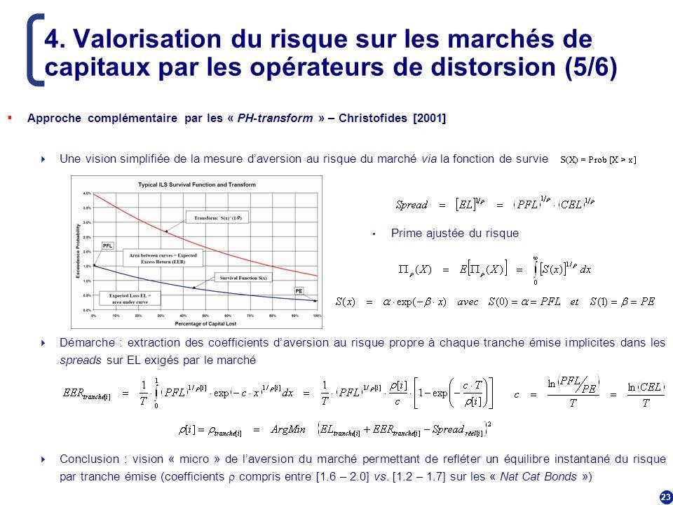 23 4. Valorisation du risque sur les marchés de capitaux par les opérateurs de distorsion (5/6) Approche complémentaire par les « PH-transform » – Chr