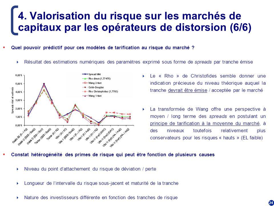 24 4. Valorisation du risque sur les marchés de capitaux par les opérateurs de distorsion (6/6) Quel pouvoir prédictif pour ces modèles de tarificatio