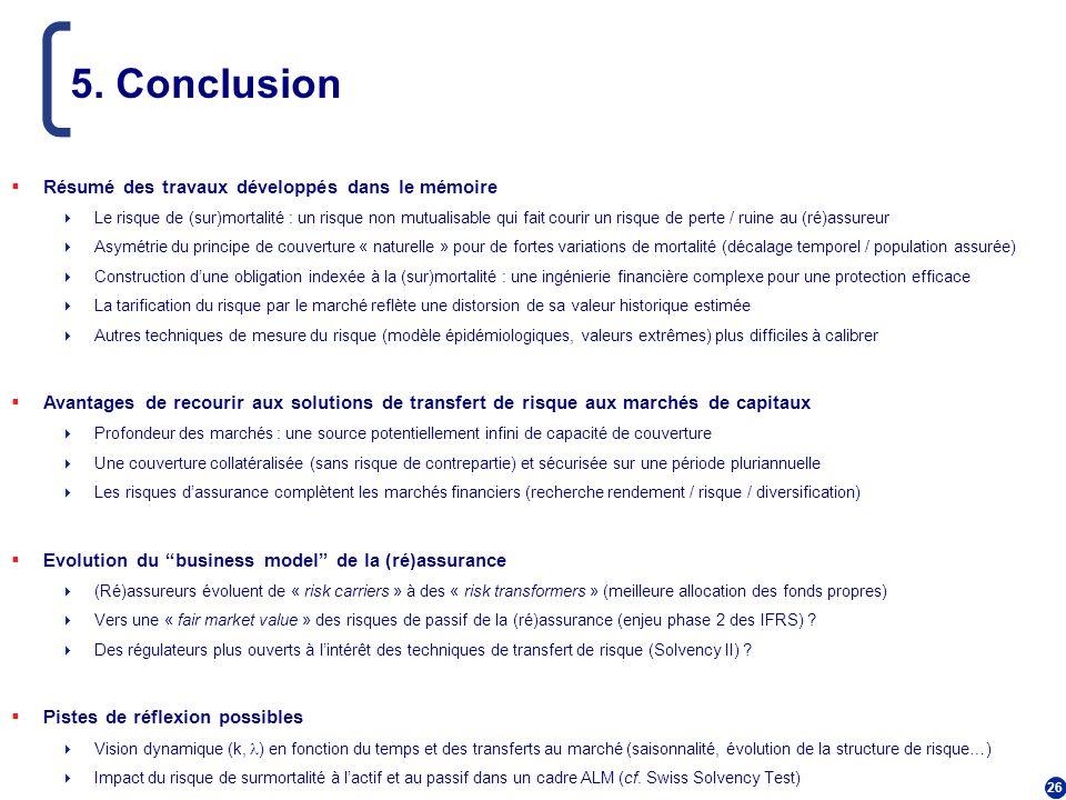 26 5. Conclusion Résumé des travaux développés dans le mémoire Le risque de (sur)mortalité : un risque non mutualisable qui fait courir un risque de p