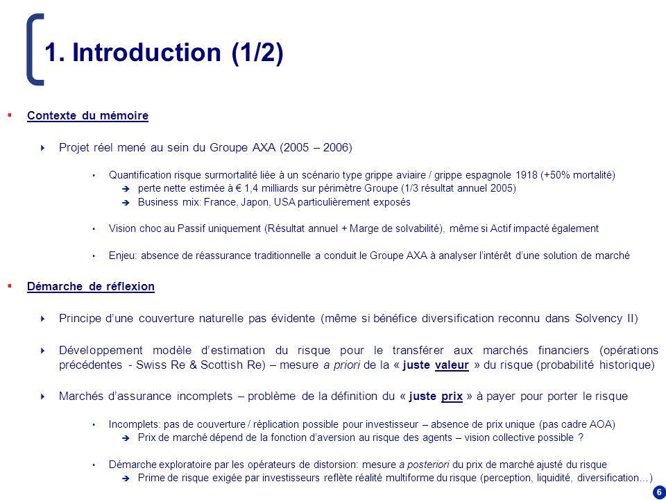 6 1. Introduction (1/2) Contexte du mémoire Projet réel mené au sein du Groupe AXA (2005 – 2006) Quantification risque surmortalité liée à un scénario
