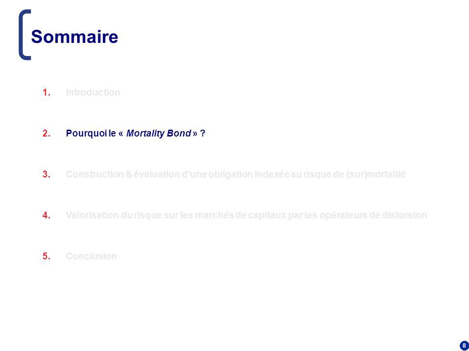 8 Sommaire 1.Introduction 2.Pourquoi le « Mortality Bond » ? 3.Construction & évaluation dune obligation indexée au risque de (sur)mortalité 4.Valoris