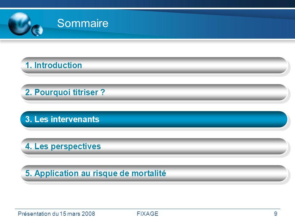 Présentation du 15 mars 2008FIXAGE9 Sommaire 1. Introduction 2. Pourquoi titriser ? 3. Les intervenants 4. Les perspectives 5. Application au risque d