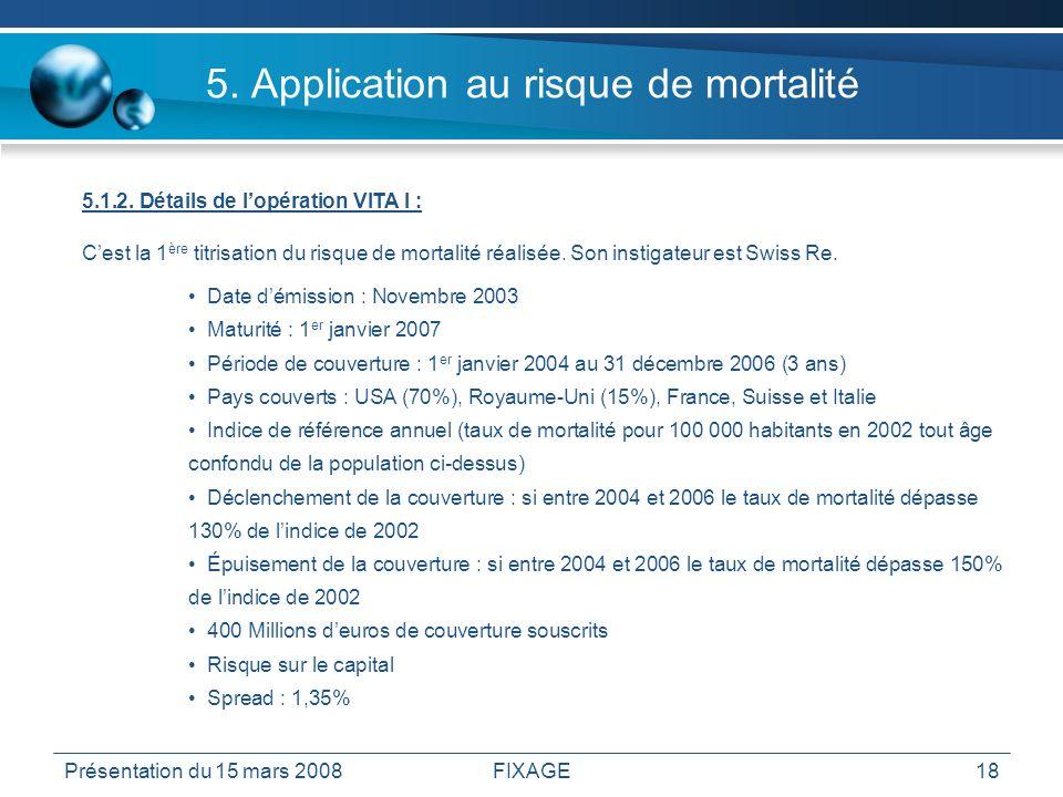 Présentation du 15 mars 2008FIXAGE18 5. Application au risque de mortalité 5.1.2. Détails de lopération VITA I : Cest la 1 ère titrisation du risque d
