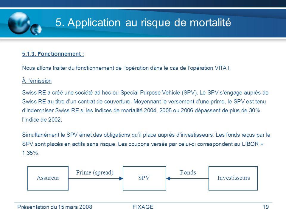 Présentation du 15 mars 2008FIXAGE19 5. Application au risque de mortalité 5.1.3. Fonctionnement : Nous allons traiter du fonctionnement de lopération