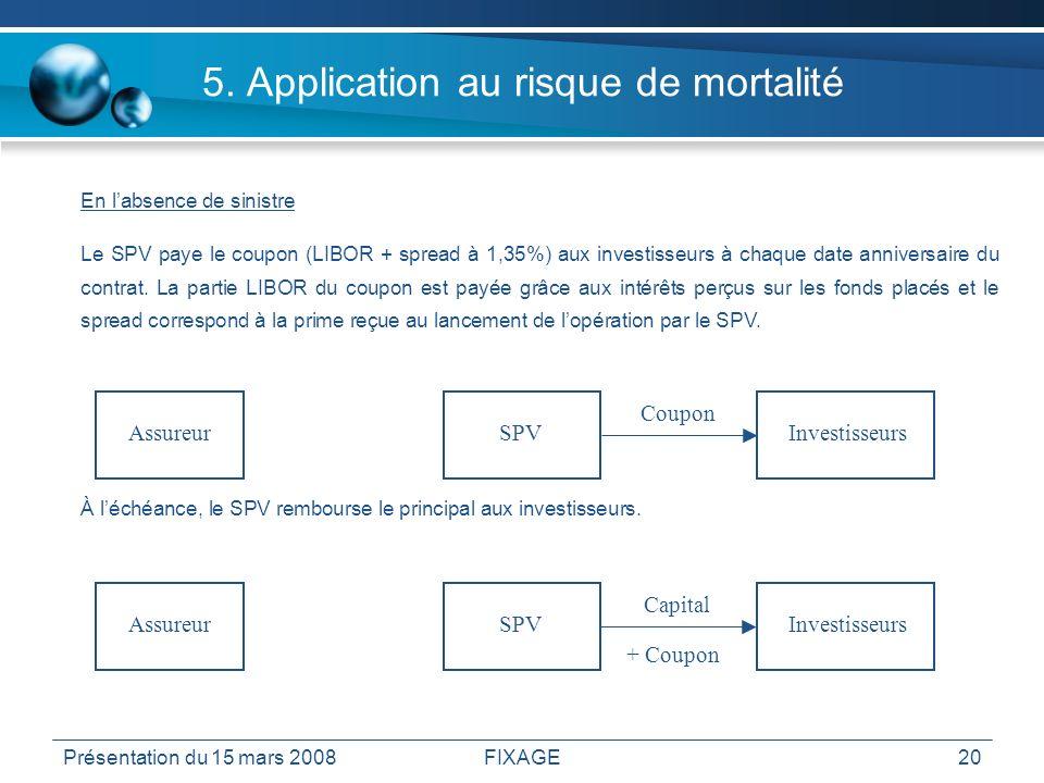 Présentation du 15 mars 2008FIXAGE20 5. Application au risque de mortalité En labsence de sinistre Le SPV paye le coupon (LIBOR + spread à 1,35%) aux