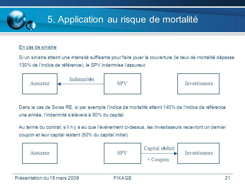 Présentation du 15 mars 2008FIXAGE21 5. Application au risque de mortalité En cas de sinistre Si un sinistre atteint une intensité suffisante pour fai