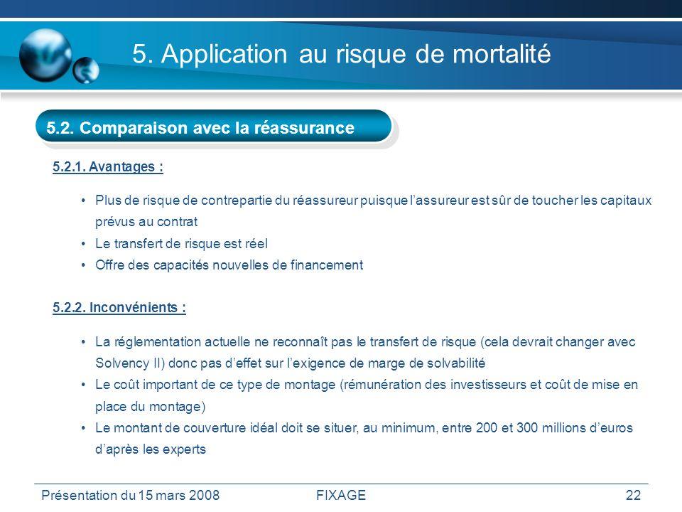 Présentation du 15 mars 2008FIXAGE22 5. Application au risque de mortalité 5.2. Comparaison avec la réassurance 5.2.1. Avantages : Plus de risque de c