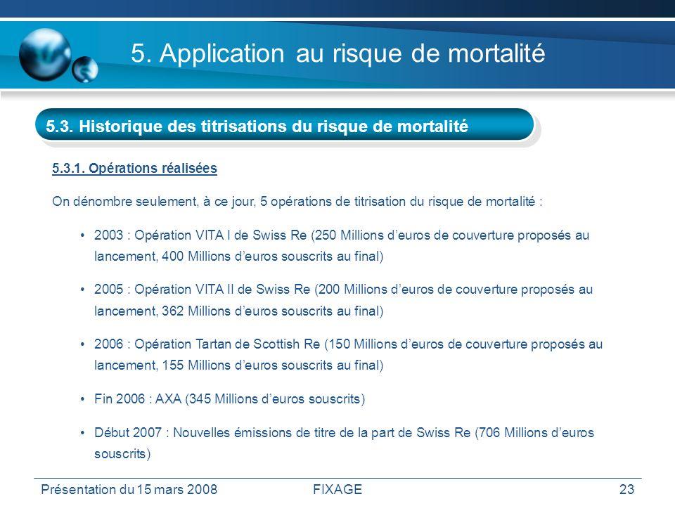 Présentation du 15 mars 2008FIXAGE23 5. Application au risque de mortalité 5.3. Historique des titrisations du risque de mortalité 5.3.1. Opérations r