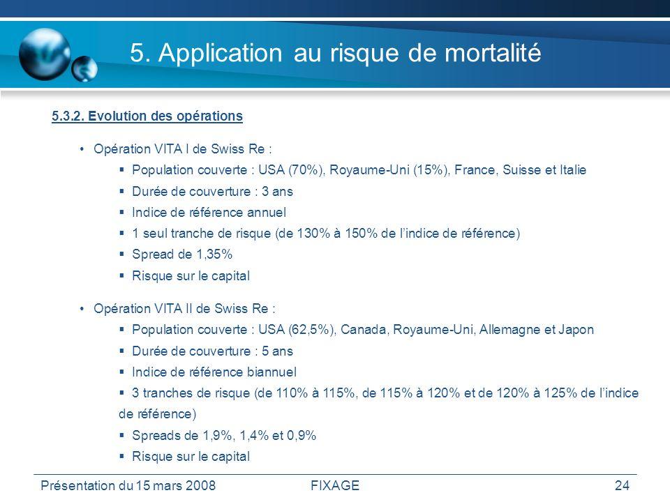 Présentation du 15 mars 2008FIXAGE24 5. Application au risque de mortalité 5.3.2. Evolution des opérations Opération VITA I de Swiss Re : Population c