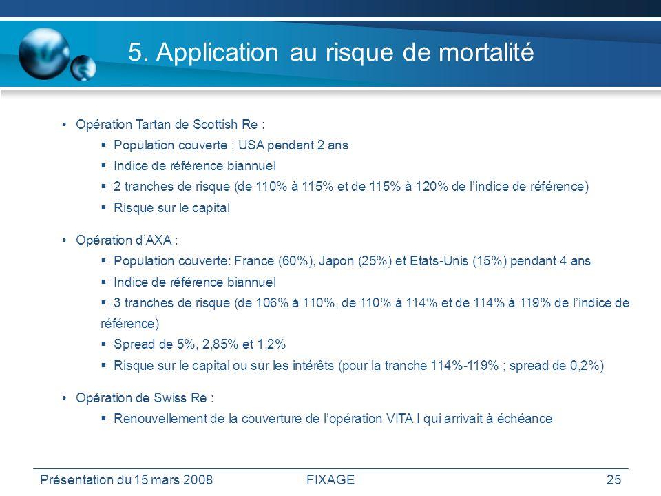 Présentation du 15 mars 2008FIXAGE25 5. Application au risque de mortalité Opération Tartan de Scottish Re : Population couverte : USA pendant 2 ans I