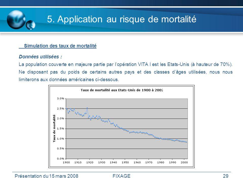 Présentation du 15 mars 2008FIXAGE29 5. Application au risque de mortalité Simulation des taux de mortalité Données utilisées : La population couverte