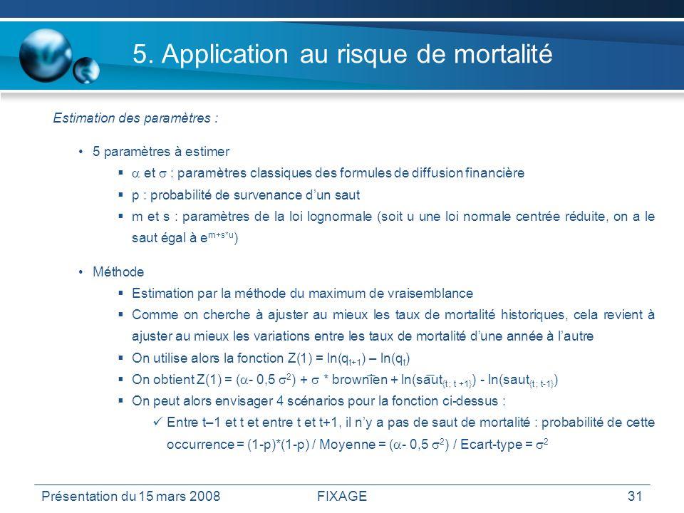 Présentation du 15 mars 2008FIXAGE31 5. Application au risque de mortalité Estimation des paramètres : 5 paramètres à estimer et : paramètres classiqu