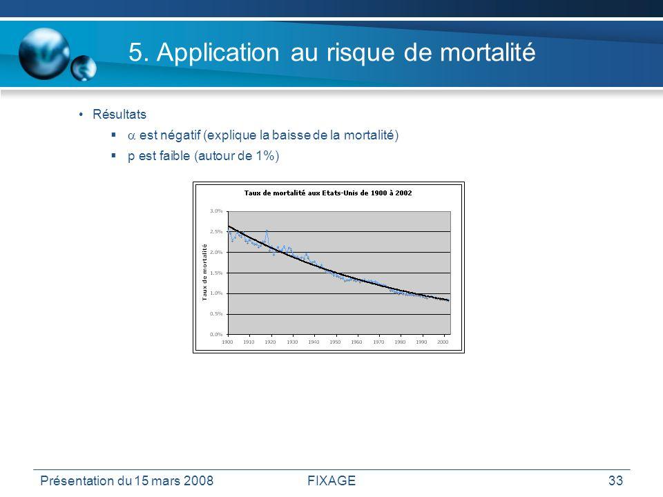 Présentation du 15 mars 2008FIXAGE33 5. Application au risque de mortalité Résultats est négatif (explique la baisse de la mortalité) p est faible (au