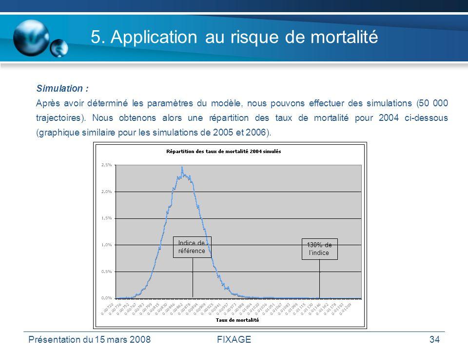 Présentation du 15 mars 2008FIXAGE34 5. Application au risque de mortalité Simulation : Après avoir déterminé les paramètres du modèle, nous pouvons e