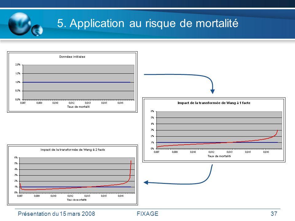 Présentation du 15 mars 2008FIXAGE37 5. Application au risque de mortalité