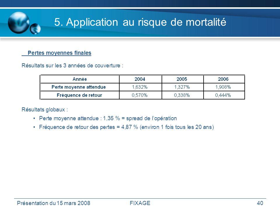 Présentation du 15 mars 2008FIXAGE40 5. Application au risque de mortalité Pertes moyennes finales Résultats sur les 3 années de couverture : Résultat