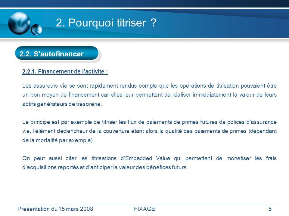 Présentation du 15 mars 2008FIXAGE5 2. Pourquoi titriser ? 2.2. S'autofinancer 2.2.1. Financement de lactivité : Les assureurs vie se sont rapidement