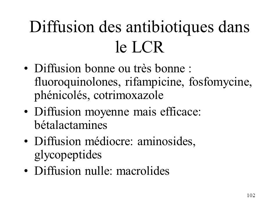 102 Diffusion des antibiotiques dans le LCR Diffusion bonne ou très bonne : fluoroquinolones, rifampicine, fosfomycine, phénicolés, cotrimoxazole Diffusion moyenne mais efficace: bétalactamines Diffusion médiocre: aminosides, glycopeptides Diffusion nulle: macrolides