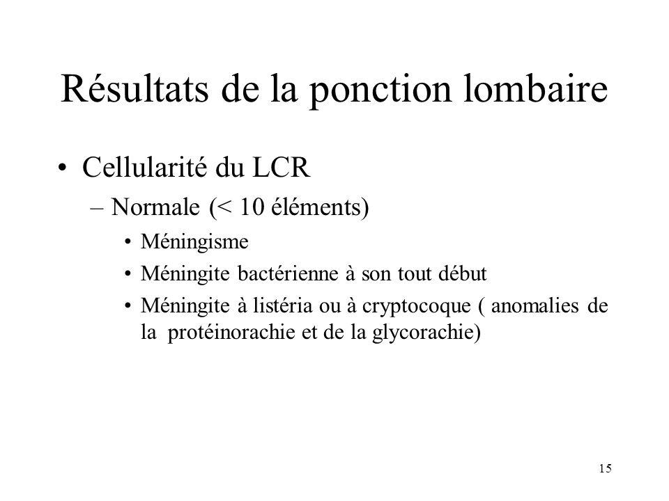 15 Résultats de la ponction lombaire Cellularité du LCR –Normale (< 10 éléments) Méningisme Méningite bactérienne à son tout début Méningite à listéria ou à cryptocoque ( anomalies de la protéinorachie et de la glycorachie)