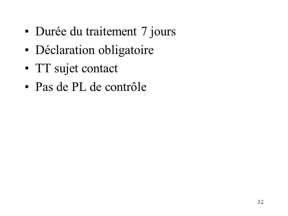 32 Durée du traitement 7 jours Déclaration obligatoire TT sujet contact Pas de PL de contrôle