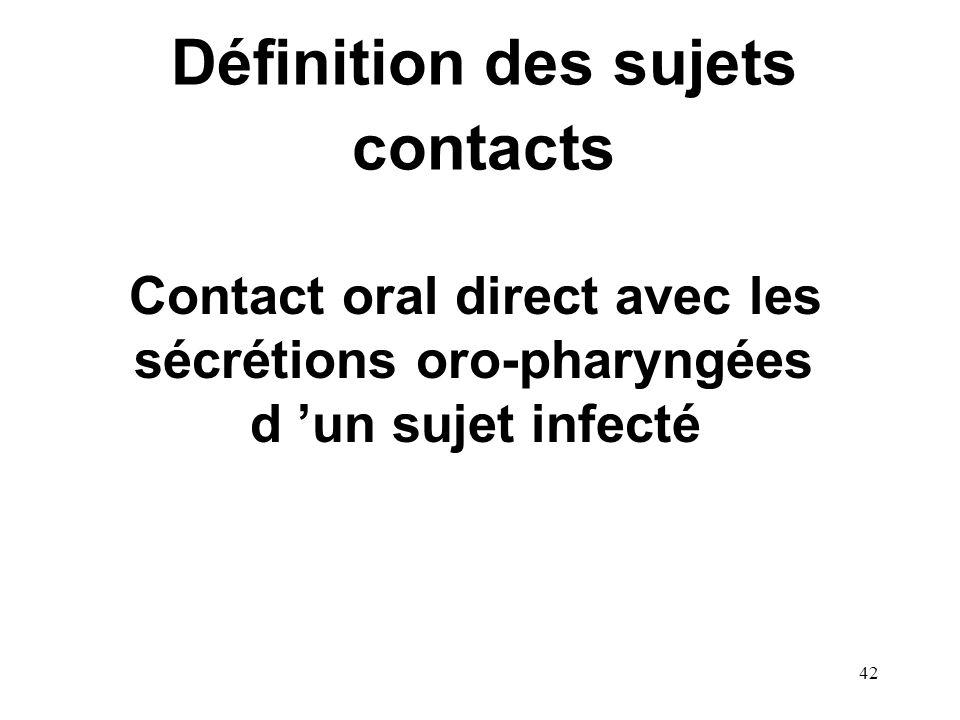 42 Définition des sujets contacts Contact oral direct avec les sécrétions oro-pharyngées d un sujet infecté