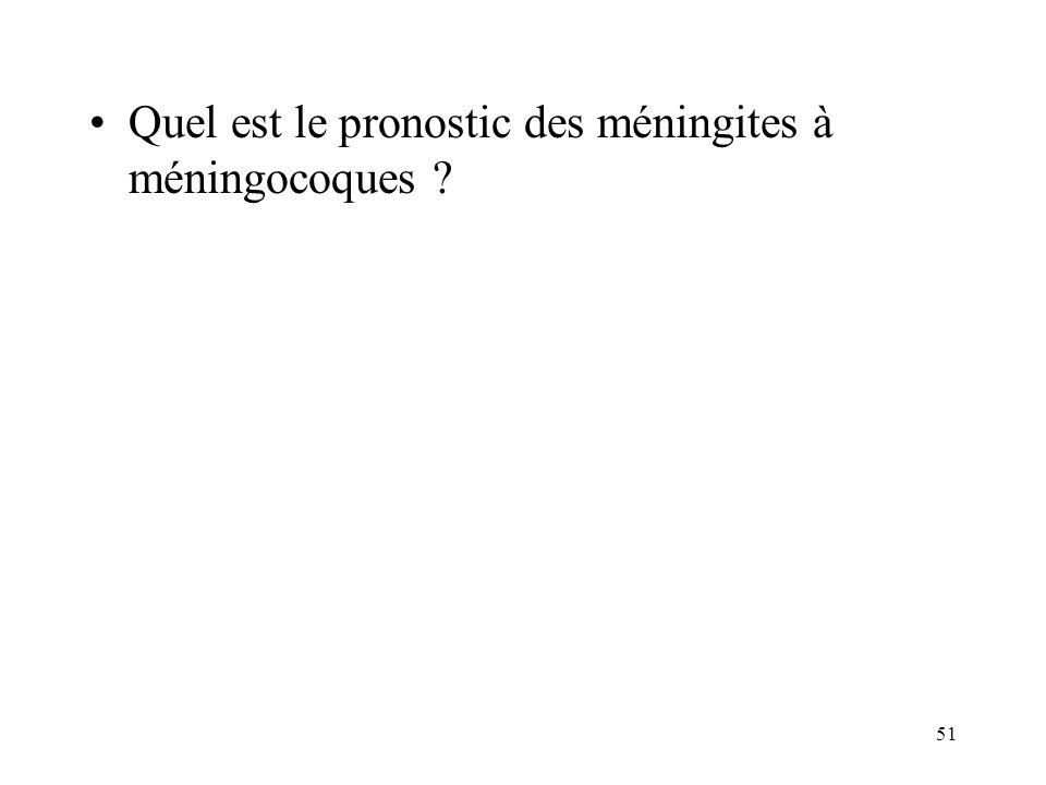 51 Quel est le pronostic des méningites à méningocoques ?
