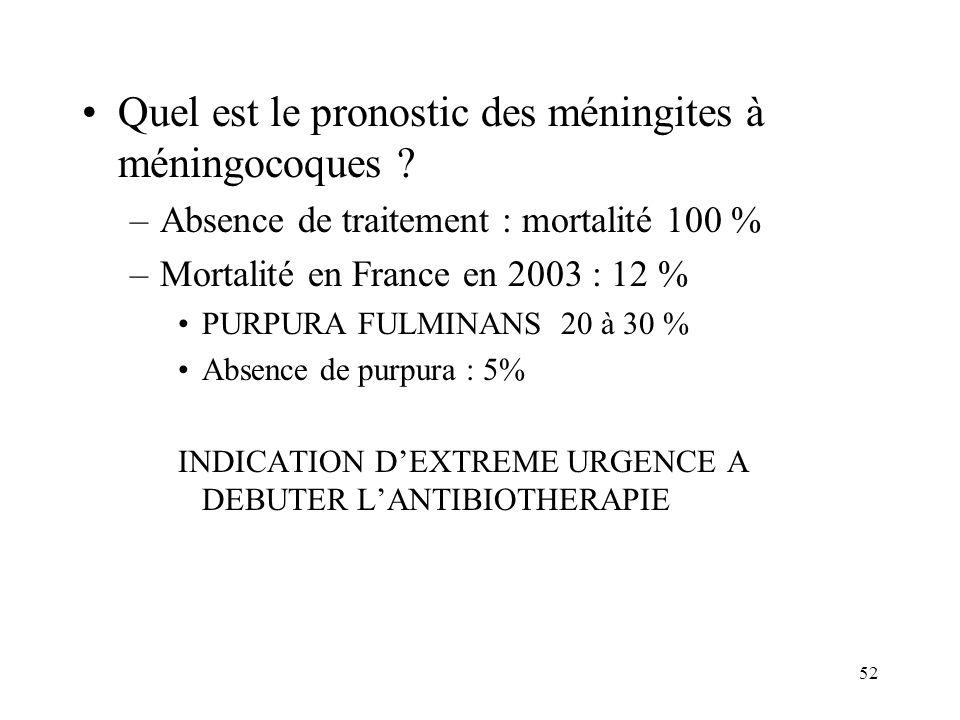 52 Quel est le pronostic des méningites à méningocoques .