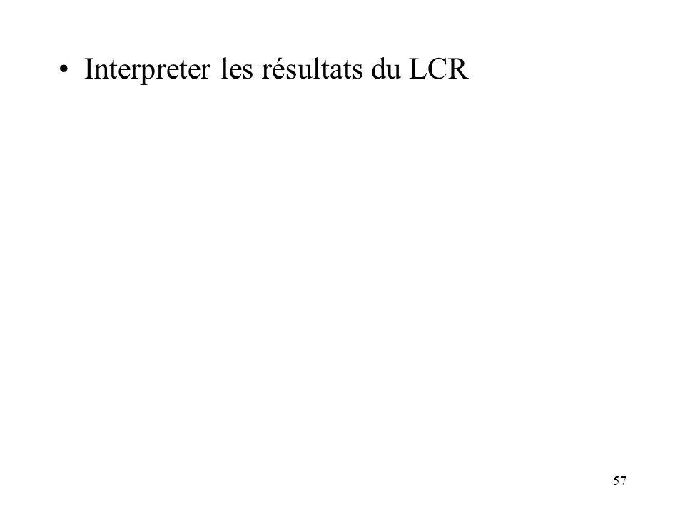 57 Interpreter les résultats du LCR