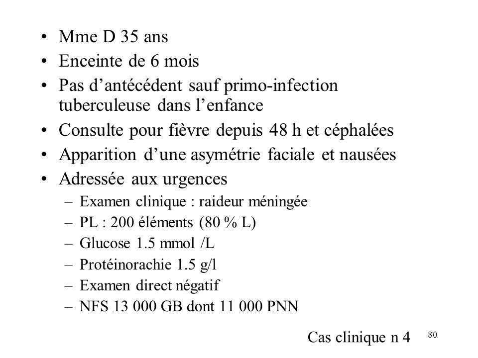 80 Mme D 35 ans Enceinte de 6 mois Pas dantécédent sauf primo-infection tuberculeuse dans lenfance Consulte pour fièvre depuis 48 h et céphalées Apparition dune asymétrie faciale et nausées Adressée aux urgences –Examen clinique : raideur méningée –PL : 200 éléments (80 % L) –Glucose 1.5 mmol /L –Protéinorachie 1.5 g/l –Examen direct négatif –NFS 13 000 GB dont 11 000 PNN Cas clinique n 4