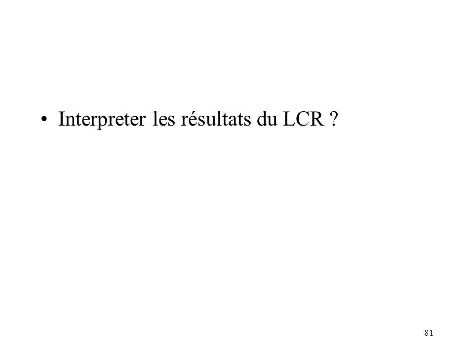 81 Interpreter les résultats du LCR ?