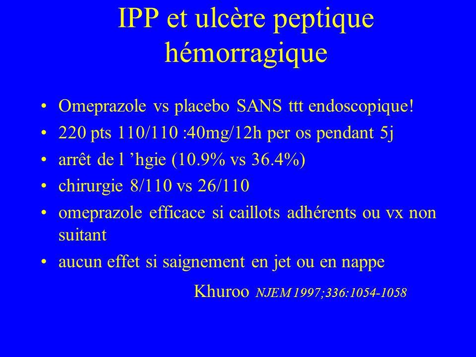 IPP et ulcère peptique hémorragique Omeprazole vs placebo SANS ttt endoscopique! 220 pts 110/110 :40mg/12h per os pendant 5j arrêt de l hgie (10.9% vs