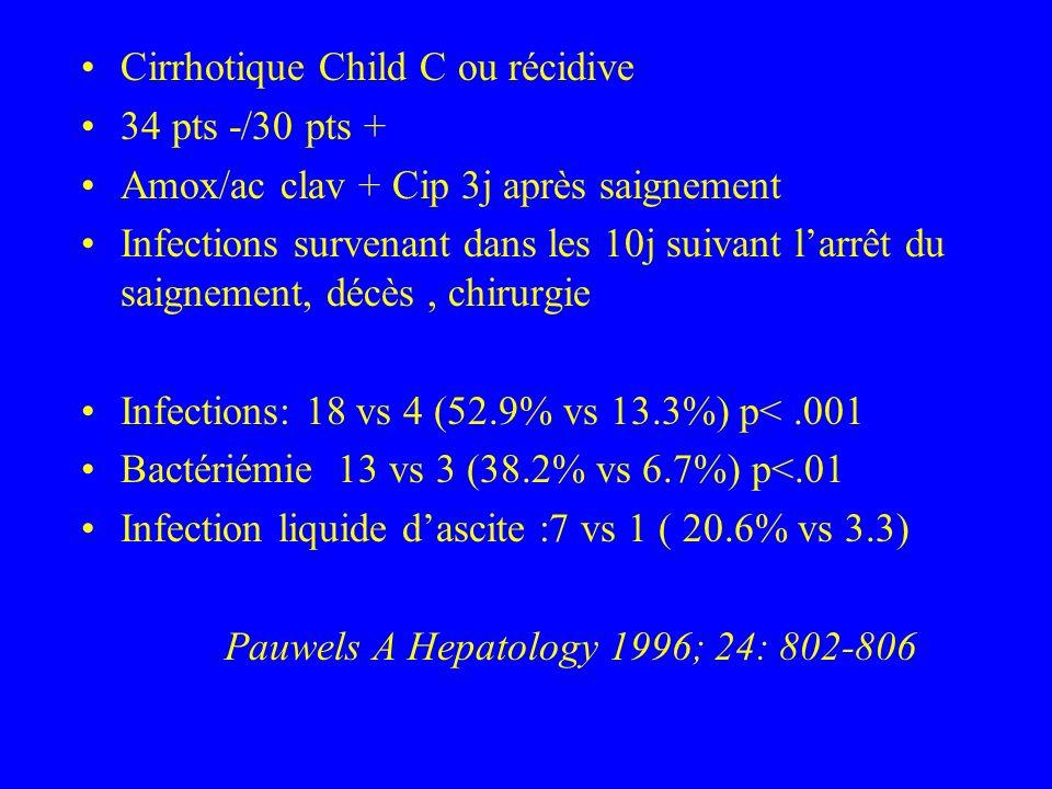 Cirrhotique Child C ou récidive 34 pts -/30 pts + Amox/ac clav + Cip 3j après saignement Infections survenant dans les 10j suivant larrêt du saignement, décès, chirurgie Infections: 18 vs 4 (52.9% vs 13.3%) p<.001 Bactériémie 13 vs 3 (38.2% vs 6.7%) p<.01 Infection liquide dascite :7 vs 1 ( 20.6% vs 3.3) Pauwels A Hepatology 1996; 24: 802-806