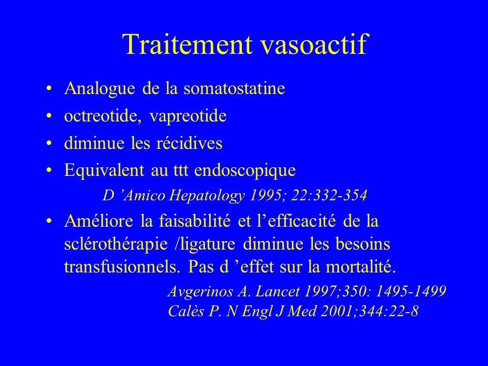 Traitement vasoactif Analogue de la somatostatine octreotide, vapreotide diminue les récidives Equivalent au ttt endoscopique D Amico Hepatology 1995; 22:332-354 Améliore la faisabilité et lefficacité de la sclérothérapie /ligature diminue les besoins transfusionnels.