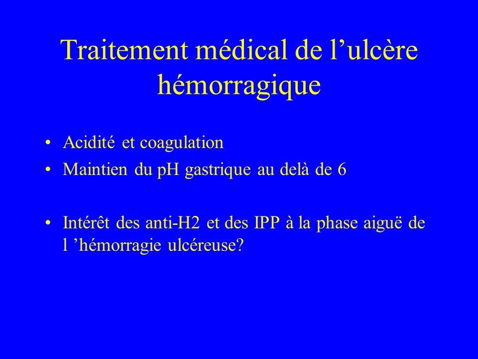 Traitement médical de lulcère hémorragique Acidité et coagulation Maintien du pH gastrique au delà de 6 Intérêt des anti-H2 et des IPP à la phase aiguë de l hémorragie ulcéreuse?
