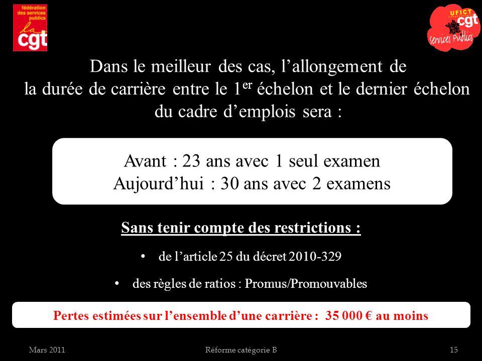 Pertes estimées sur lensemble dune carrière : 35 000 au moins Avant : 23 ans avec 1 seul examen Aujourdhui : 30 ans avec 2 examens Mars 2011Réforme ca