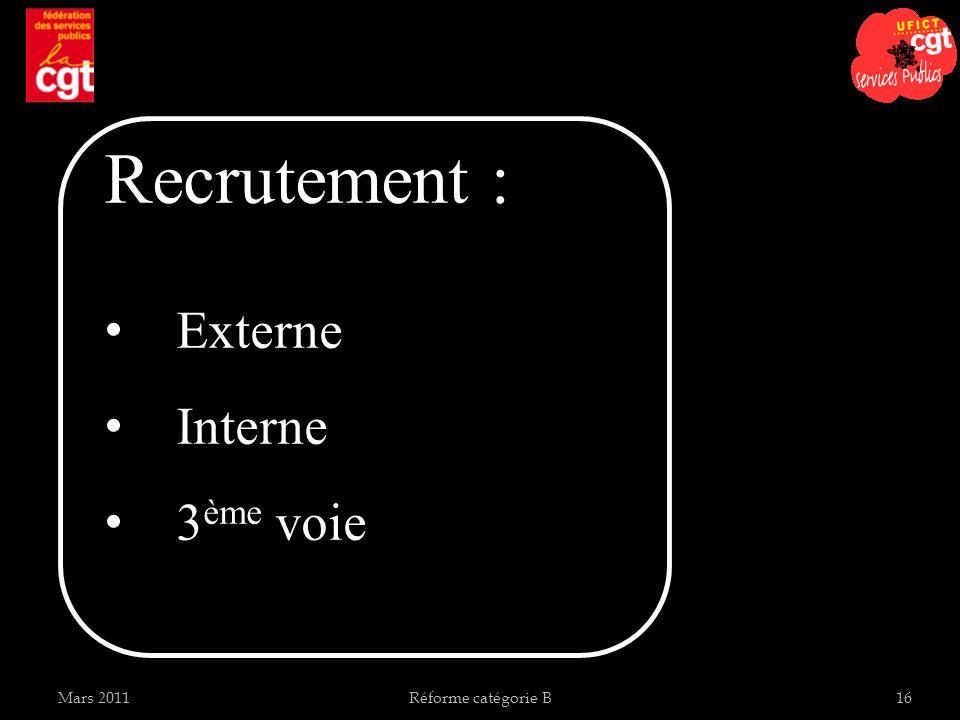 Mars 2011Réforme catégorie B16 Recrutement : E xterne I nterne 3 ème voie